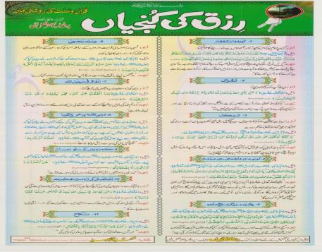 Shortcut for Writing Darood Shareef (ﷺ) in Microsoft Word