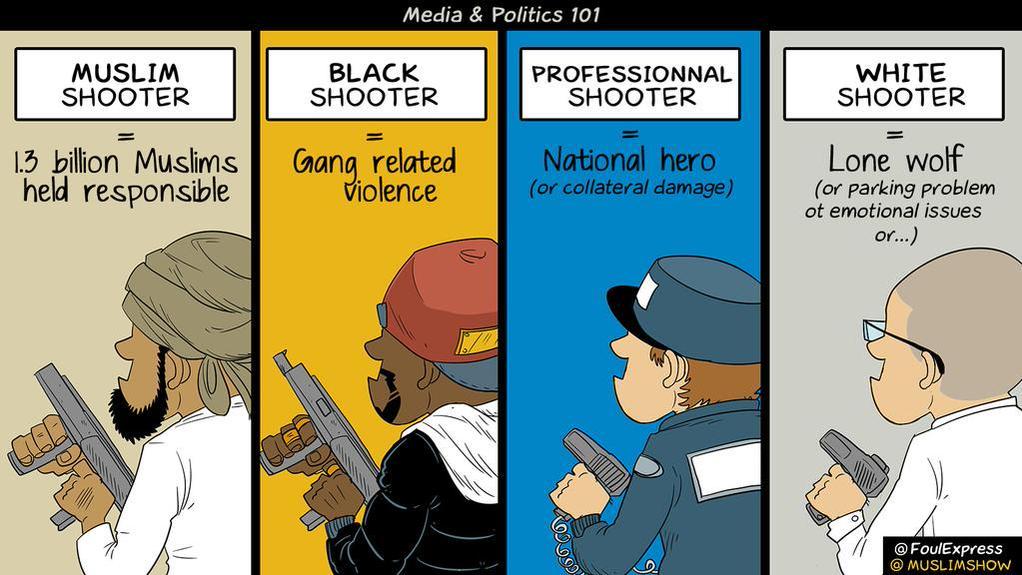 Distribution of Shooters by Media media,hypocrisy,Islam