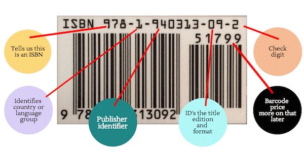 Understaning ISBN  ISBN,format,illustration,labled,diagram
