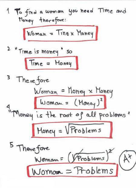 How women are problem woman,problem,Algebra,Mathematics