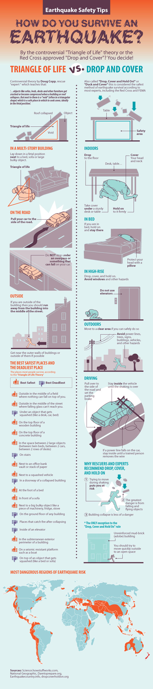 What to do and what not to in Earthquake - Life Safety Tips earthquake,safety,protection,natural,disaster,tips,infographic