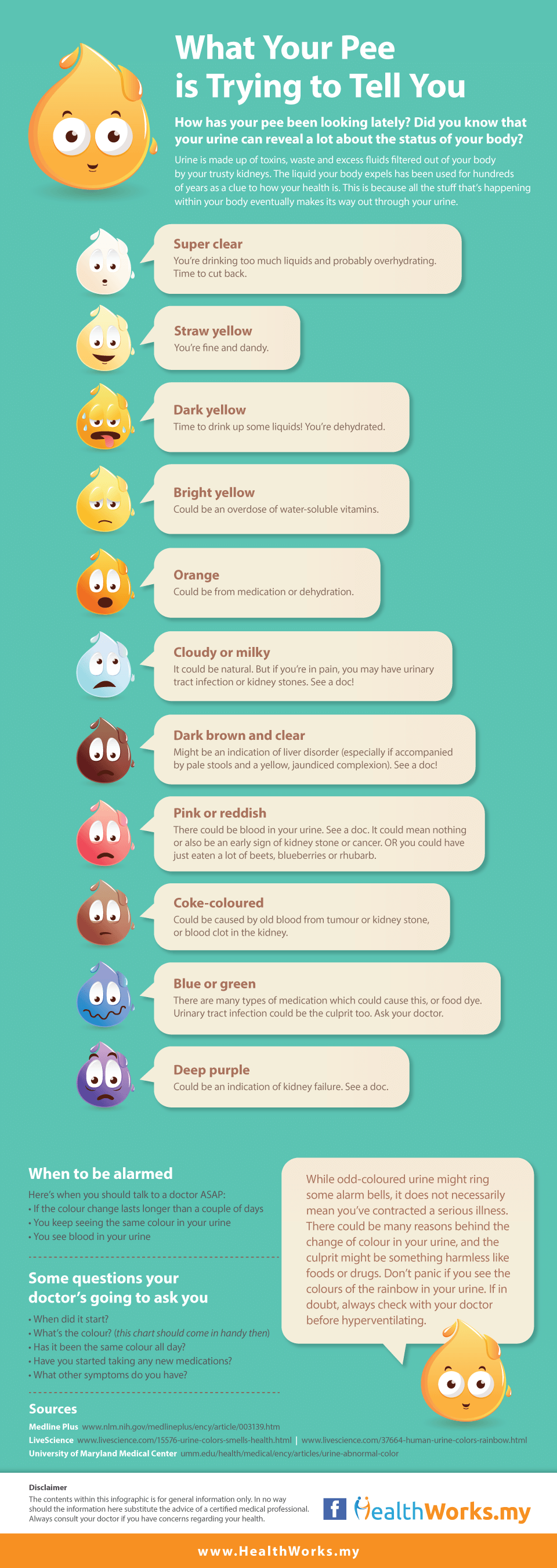 Urine Colour to Diagnose Disease - Pee May Reveals Symptom urine,colour,diagnose,pee,disease,symptom,infographic